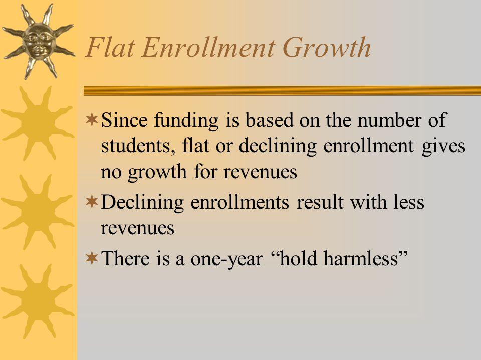 General Fund Revenues 2004-05