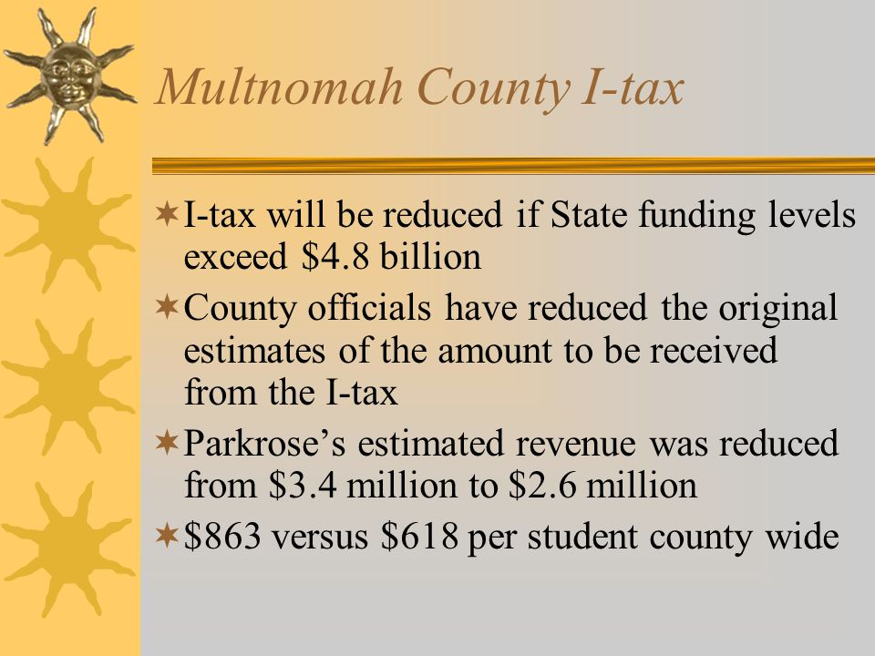 Multnomah County I-tax Used For  Restore staffing in the schools – a total of 19.2 FTE  Classroom sizes average 26:1 elementary  Outdoor School reinstated  Added support staff for English Language Learners, technology and elective classes  Replaced outdated math textbooks