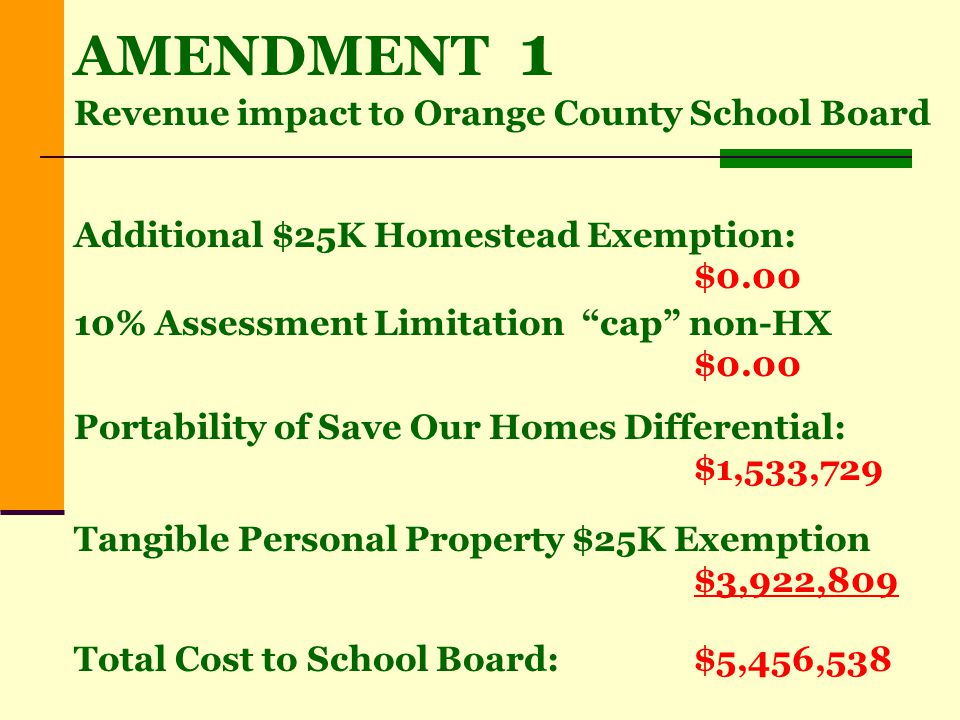 NOTE: Unlike Amendment 1, which applied only to certain properties or classes of properties, Amendment 5 applies to every parcel.