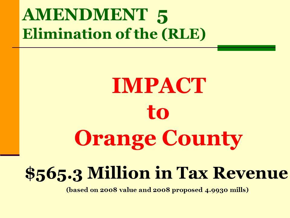 Amendment 5 Regional Impact Orange County: $565,350,473 Seminole County: $161,516,379 Osceola County:$136,576,053 Lake County: $115,934,652 Regional Impact: $1,967,179,576 Statewide Impact Estimate: $9.3 to 10 Billion +/- Brevard County:$205,995,381 Polk County:$189,246,987 Volusia County:$201,656,332