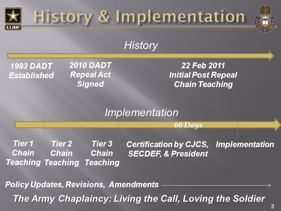 3 Tier 1 Chain Teaching Tier 3 Chain Teaching Tier 2 Chain Teaching Certification by CJCS, SECDEF, & President Implementation 60 Days Policy Updates,