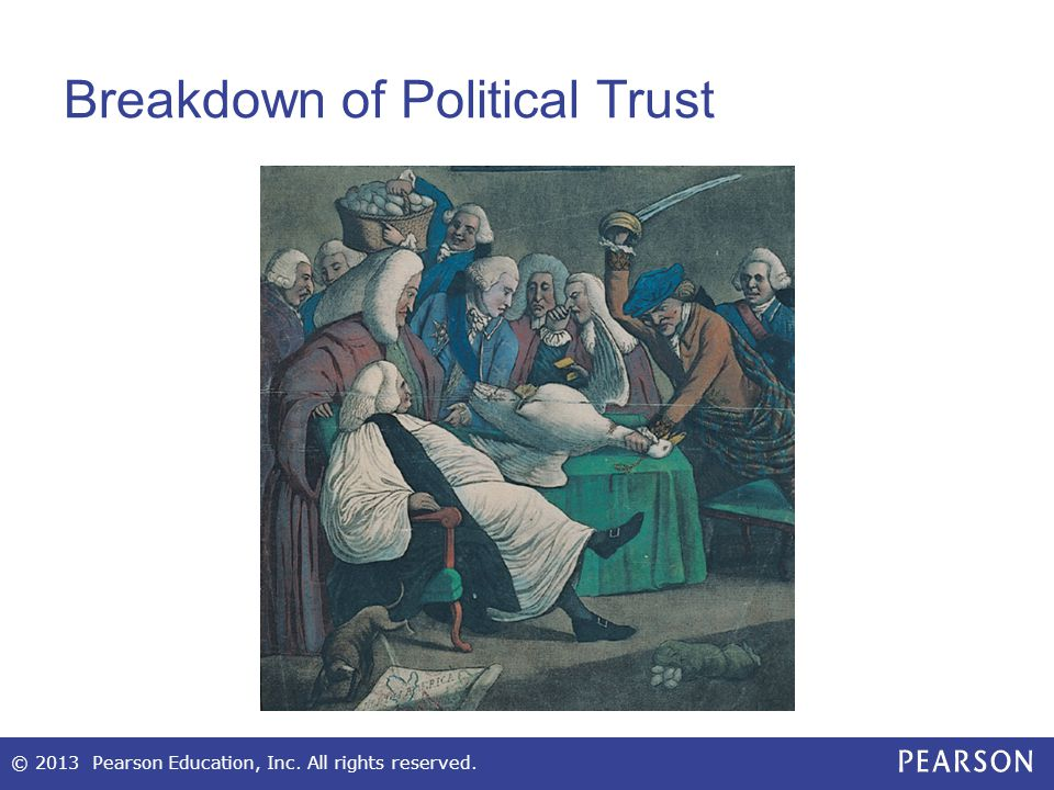 Breakdown of Political Trust © 2013 Pearson Education, Inc. All rights reserved.