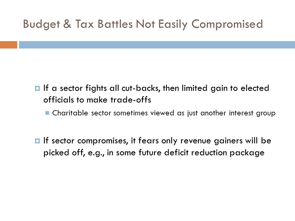 Budget & Tax Battles Not Easily Compromised  If a sector fights all cut-backs, then limited gain to elected officials to make trade-offs Charitable sector sometimes viewed as just another interest group  If sector compromises, it fears only revenue gainers will be picked off, e.g., in some future deficit reduction package