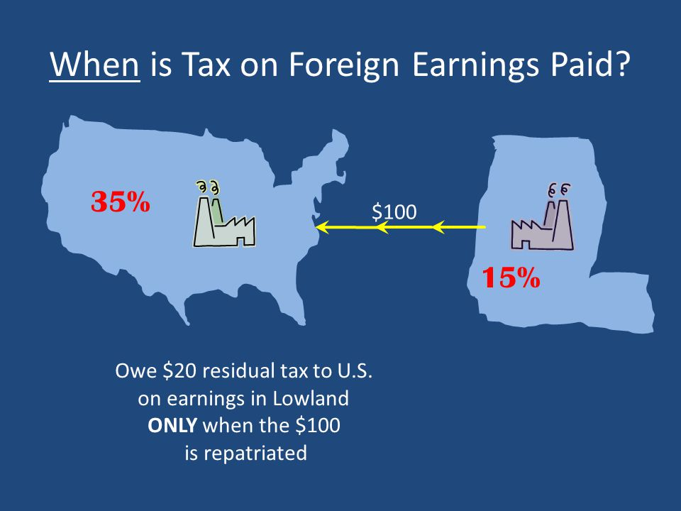 When is Tax on Foreign Earnings Paid. Owe $20 residual tax to U.S.