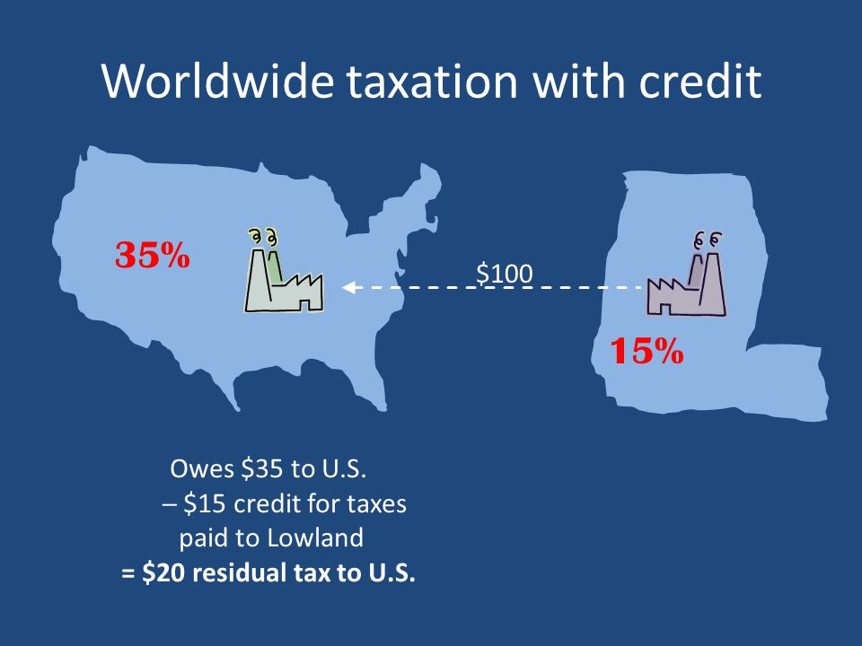 Worldwide taxation with credit Owes $35 to U.S.