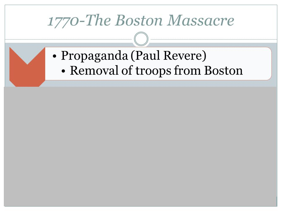 1770-The Boston Massacre Propaganda (Paul Revere) Removal of troops from Boston Repeal of the Townshend Duties Except? Committees of Correspondence