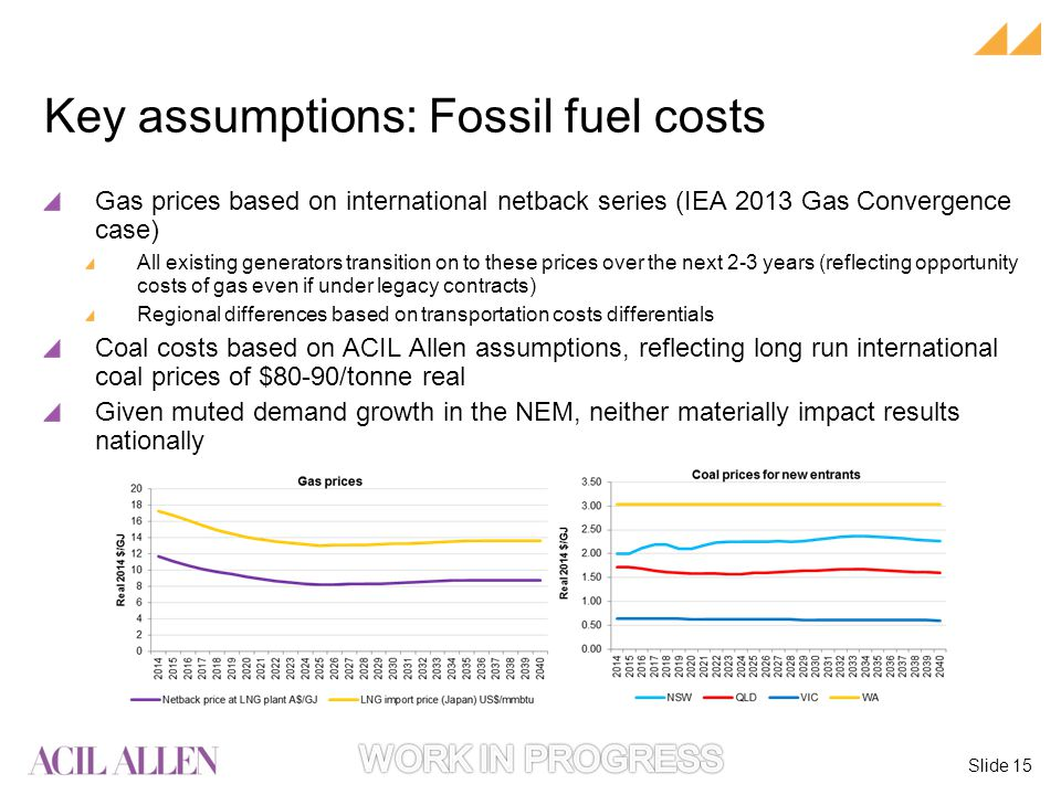 Slide 15 Gas prices based on international netback series (IEA 2013 Gas Convergence case) All existing generators transition on to these prices over the next 2-3 years (reflecting opportunity costs of gas even if under legacy contracts) Regional differences based on transportation costs differentials Coal costs based on ACIL Allen assumptions, reflecting long run international coal prices of $80-90/tonne real Given muted demand growth in the NEM, neither materially impact results nationally Key assumptions: Fossil fuel costs