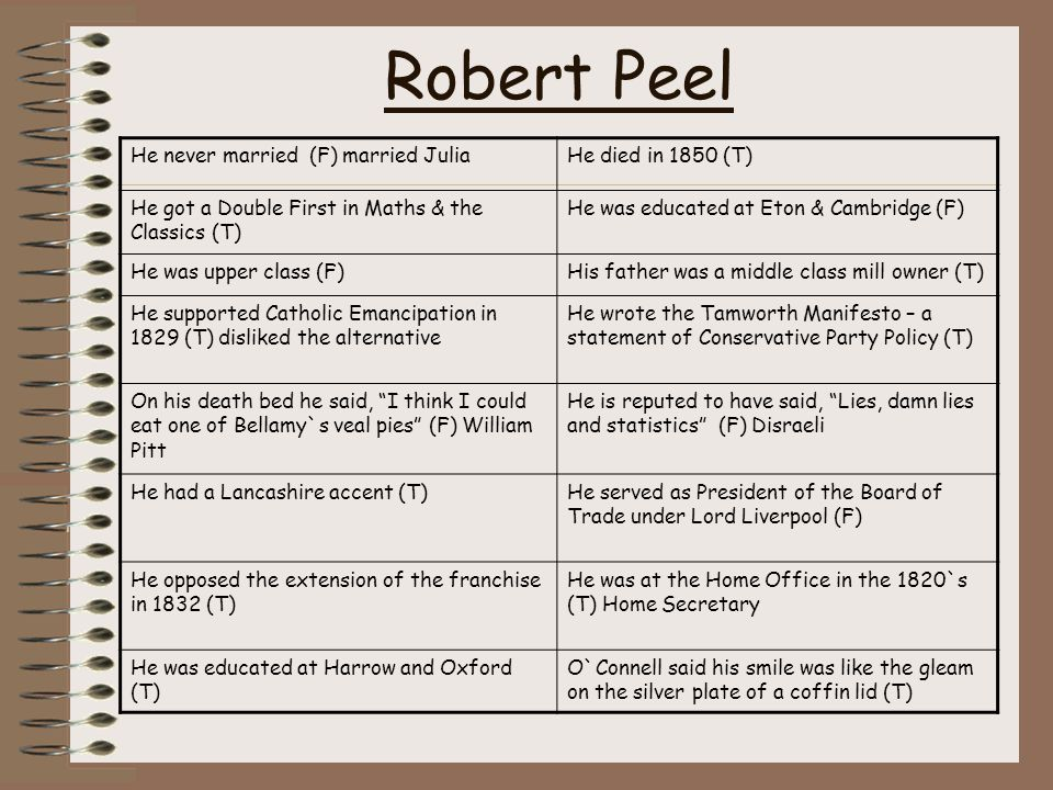 Robert Peel He never married (F) married JuliaHe died in 1850 (T) He got a Double First in Maths & the Classics (T) He was educated at Eton & Cambridge (F) He was upper class (F)His father was a middle class mill owner (T) He supported Catholic Emancipation in 1829 (T) disliked the alternative He wrote the Tamworth Manifesto – a statement of Conservative Party Policy (T) On his death bed he said, I think I could eat one of Bellamy`s veal pies (F) William Pitt He is reputed to have said, Lies, damn lies and statistics (F) Disraeli He had a Lancashire accent (T)He served as President of the Board of Trade under Lord Liverpool (F) He opposed the extension of the franchise in 1832 (T) He was at the Home Office in the 1820`s (T) Home Secretary He was educated at Harrow and Oxford (T) O`Connell said his smile was like the gleam on the silver plate of a coffin lid (T)