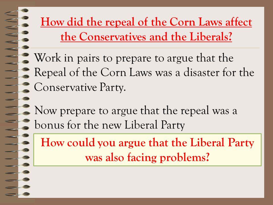 Work in pairs to prepare to argue that the Repeal of the Corn Laws was a disaster for the Conservative Party.
