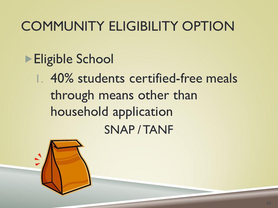 COMMUNITY ELIGIBILITY OPTION  Eligible School 1.