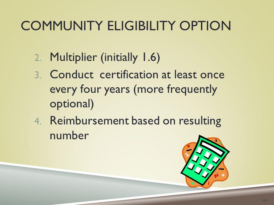 COMMUNITY ELIGIBILITY OPTION 2. Multiplier (initially 1.6) 3.