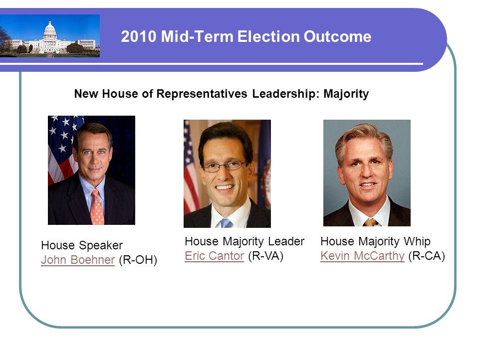 2010 Mid-Term Election Outcome House Speaker John Boehner (R-OH) John Boehner House Majority Leader Eric Cantor (R-VA) Eric Cantor House Majority Whip