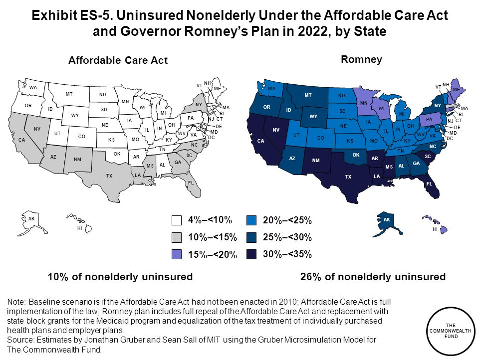 THE COMMONWEALTH FUND AK HI TX FL NM GA AZ CA WY NV OK MS LA MT TN WA OR ID UT CO KS NE SD ND MN WI MI IA MO AR IL IN OH KY WV VA NC SC AL PA NY ME DC MD DE NJ CT RI MA NH VT 26% of nonelderly uninsured Note: Baseline scenario is if the Affordable Care Act had not been enacted in 2010; Affordable Care Act is full implementation of the law; Romney plan includes full repeal of the Affordable Care Act and replacement with state block grants for the Medicaid program and equalization of the tax treatment of individually purchased health plans and employer plans.
