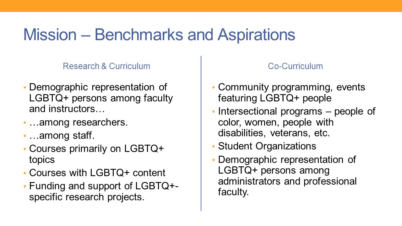 Mission – Benchmarks and Aspirations Research & Curriculum Demographic representation of LGBTQ+ persons among faculty and instructors… …among researchers.