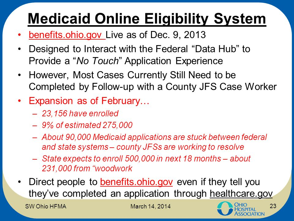 "Medicaid Online Eligibility System benefits.ohio.gov Live as of Dec. 9, 2013 Designed to Interact with the Federal ""Data Hub"" to Provide a ""No Touch"""