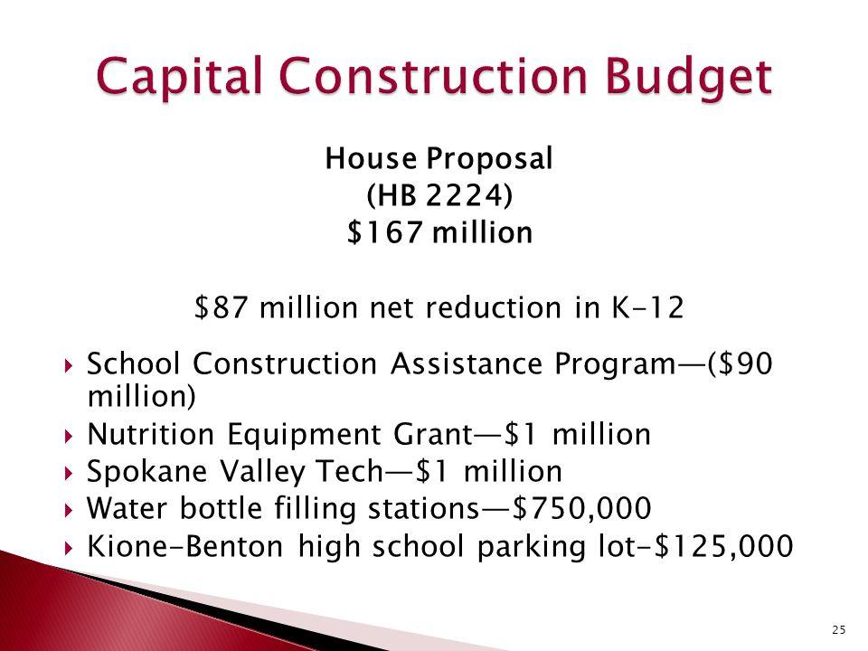 House Proposal (HB 2224) $167 million $87 million net reduction in K-12  School Construction Assistance Program—($90 million)  Nutrition Equipment Grant—$1 million  Spokane Valley Tech—$1 million  Water bottle filling stations—$750,000  Kione-Benton high school parking lot-$125,000 25