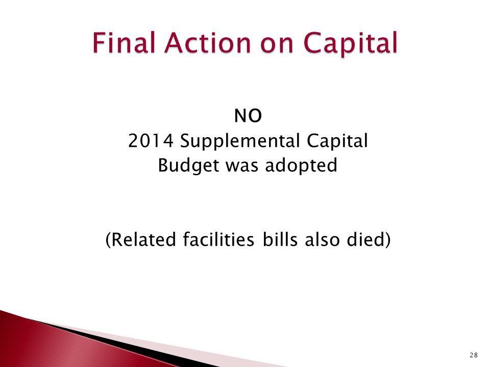 NO 2014 Supplemental Capital Budget was adopted (Related facilities bills also died) 28