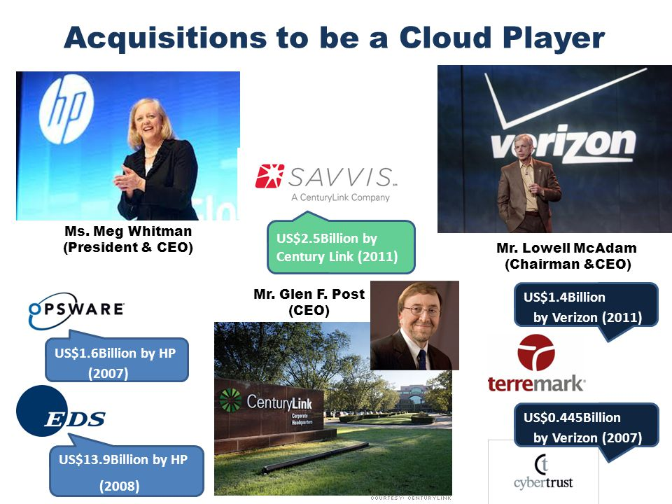 Acquisitions to be a Cloud Player Ms.