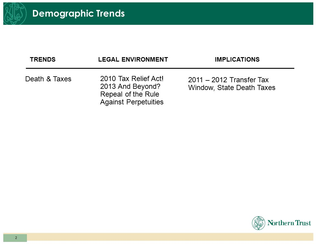 © 2012 Northern Trust Corporation Wealth Transfer Trends … Near The Edge of the Fiscal Cliff Presented by: R. Hugh Magill Executive Vice President and