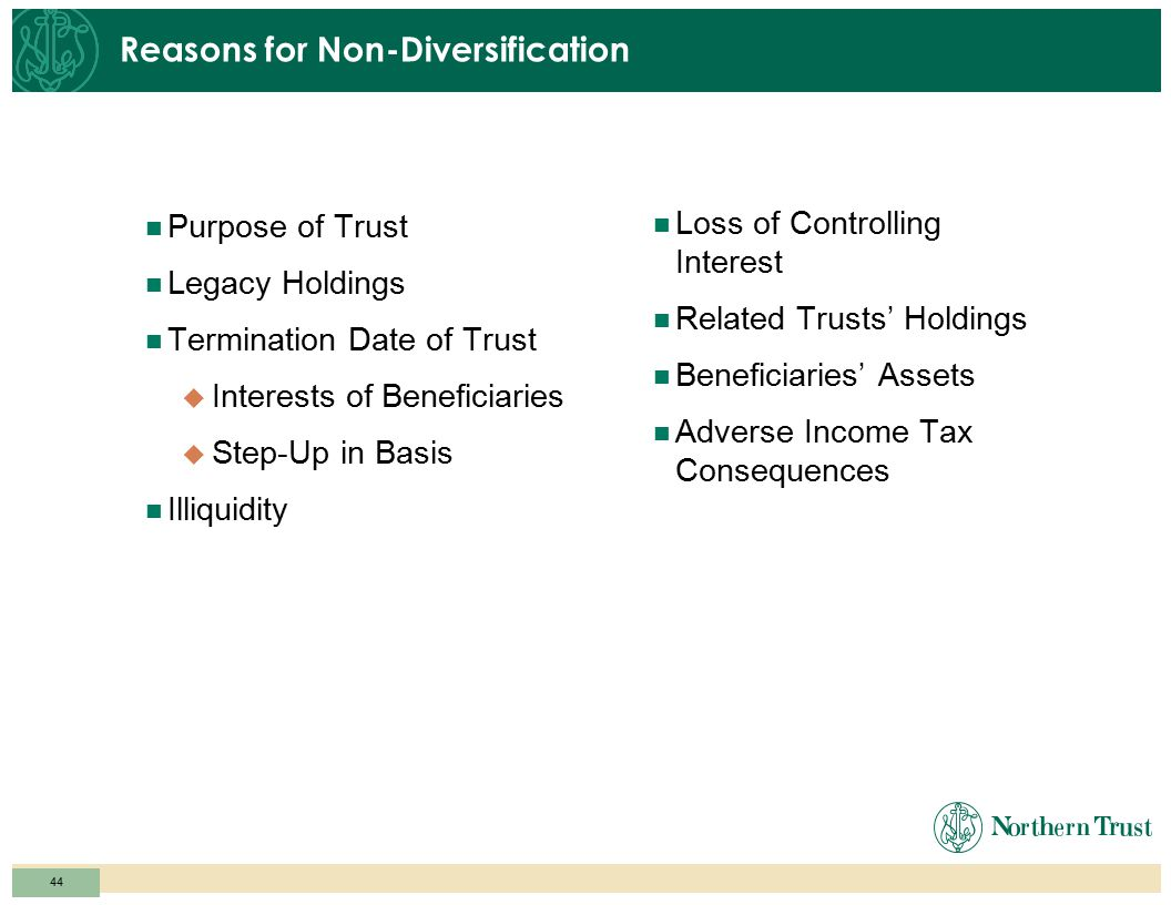 43 Client Concerns About Diversification Adverse Income Tax Consequences Unfamiliarity with Other Asset Classes Loss of Control Performance Expectatio