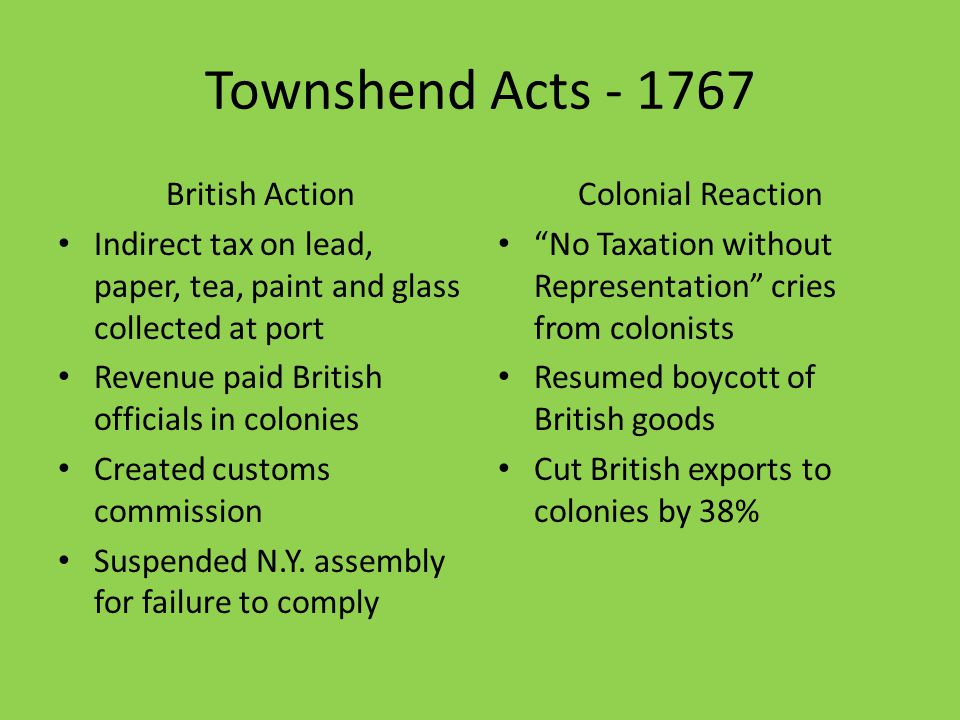 Townshend Acts - 1767 British Action Indirect tax on lead, paper, tea, paint and glass collected at port Revenue paid British officials in colonies Created customs commission Suspended N.Y.