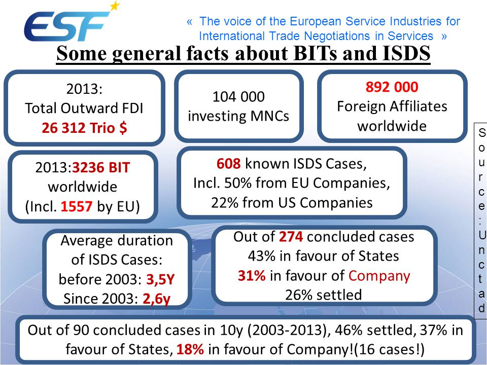 « The voice of the European Service Industries for International Trade Negotiations in Services » Some general facts about BITs and ISDS 2013:3236 BIT worldwide (Incl.