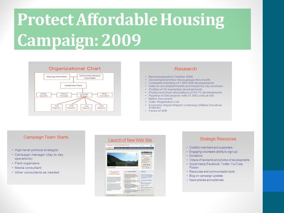 Protect Affordable Housing Campaign: 2009
