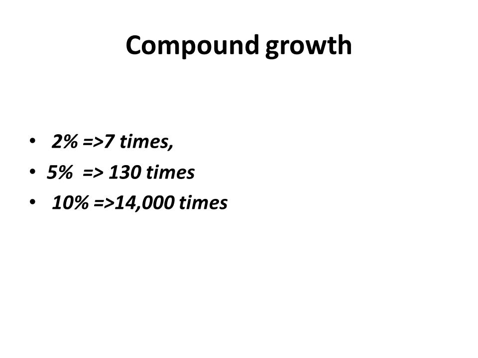 Compound growth 2% =>7 times, 5% => 130 times 10% =>14,000 times