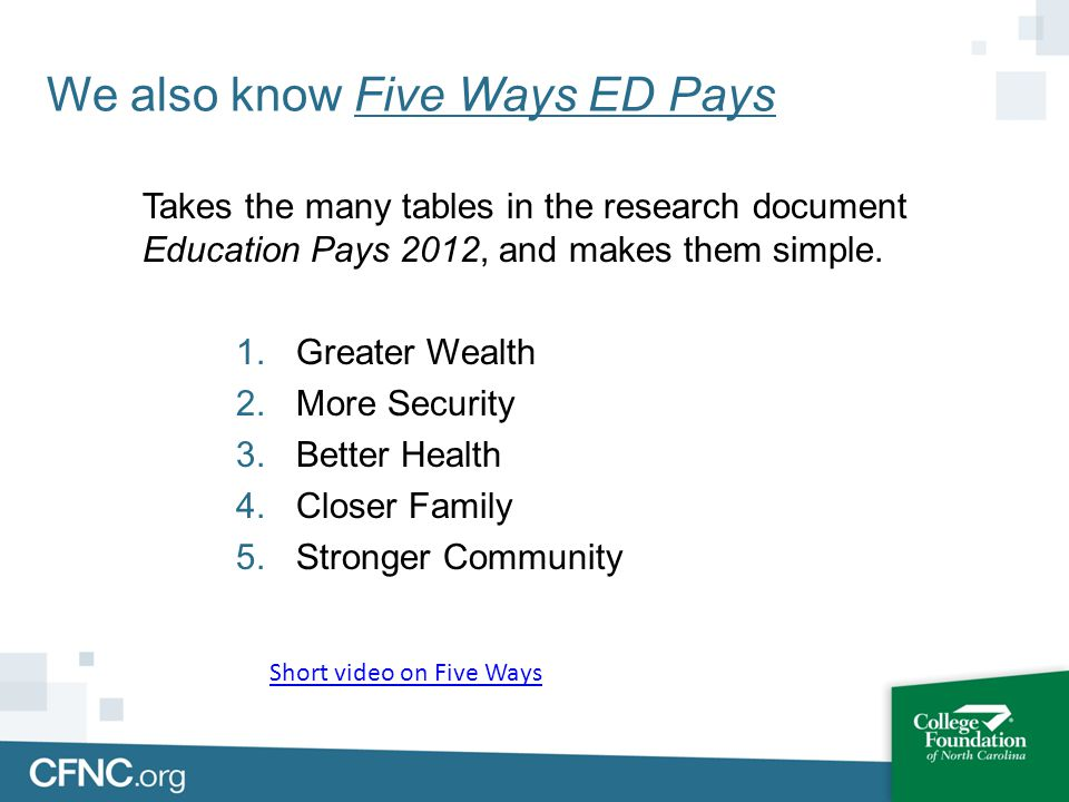 Short video on Five Ways We also know Five Ways ED Pays Takes the many tables in the research document Education Pays 2012, and makes them simple. 1.G