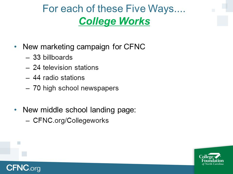 For each of these Five Ways.... College Works New marketing campaign for CFNC –33 billboards –24 television stations –44 radio stations –70 high schoo