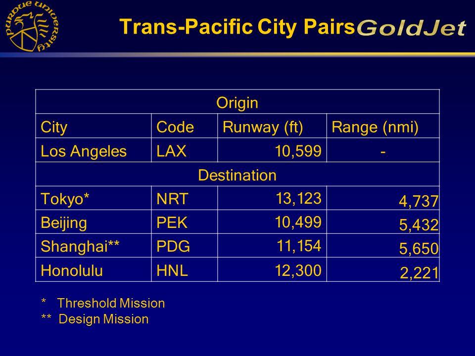Trans-Pacific City Pairs Origin CityCodeRunway (ft)Range (nmi) Los AngelesLAX10,599- Destination Tokyo*NRT13,123 4,737 BeijingPEK10,499 5,432 Shanghai**PDG11,154 5,650 HonoluluHNL12,300 2,221 * Threshold Mission ** Design Mission