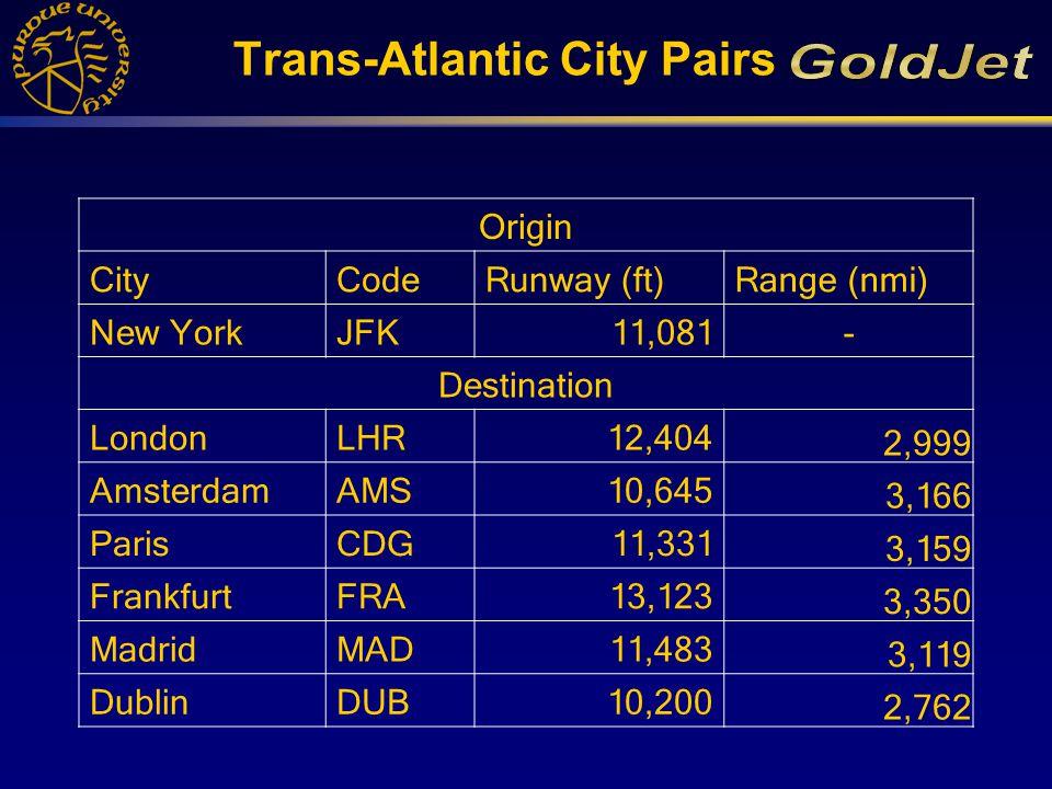 Trans-Atlantic City Pairs Origin CityCodeRunway (ft)Range (nmi) New YorkJFK11,081- Destination LondonLHR12,404 2,999 AmsterdamAMS10,645 3,166 ParisCDG11,331 3,159 FrankfurtFRA13,123 3,350 MadridMAD11,483 3,119 DublinDUB10,200 2,762