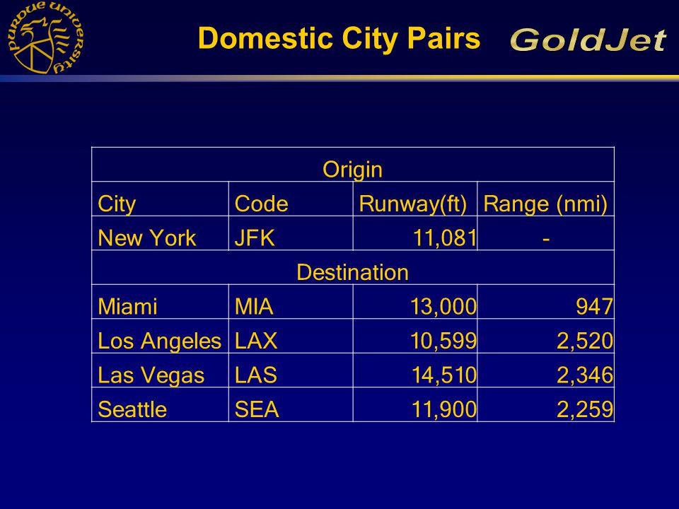 Domestic City Pairs Origin City Code Runway(ft) Range (nmi) New York JFK11,081- Destination Miami MIA 13,000 947 Los Angeles LAX 10,599 2,520 Las Vegas LAS14,510 2,346 Seattle SEA 11,900 2,259