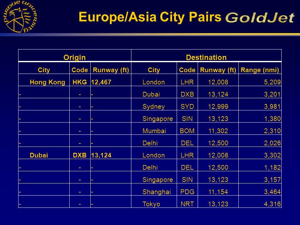 Europe/Asia City Pairs OriginDestination CityCodeRunway (ft)CityCodeRunway (ft)Range (nmi) Hong KongHKG12,467LondonLHR12,008 5,209 ---DubaiDXB13,124 3,201 ---SydneySYD12,999 3,981 ---SingaporeSIN13,123 1,380 ---MumbaiBOM11,302 2,310 ---DelhiDEL12,500 2,026 DubaiDXB13,124LondonLHR12,008 3,302 ---DelhiDEL12,500 1,182 ---SingaporeSIN13,123 3,157 ---ShanghaiPDG11,154 3,464 ---TokyoNRT13,123 4,316