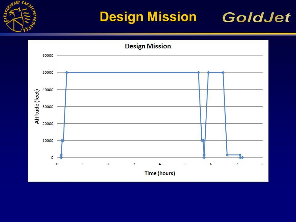 Design Mission