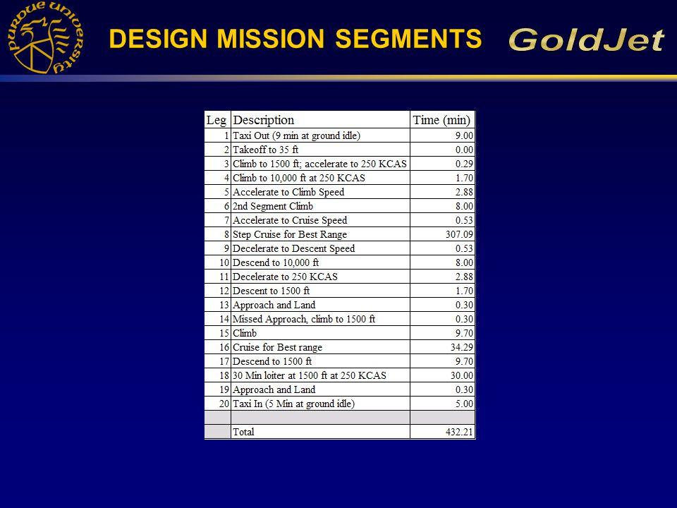 DESIGN MISSION SEGMENTS