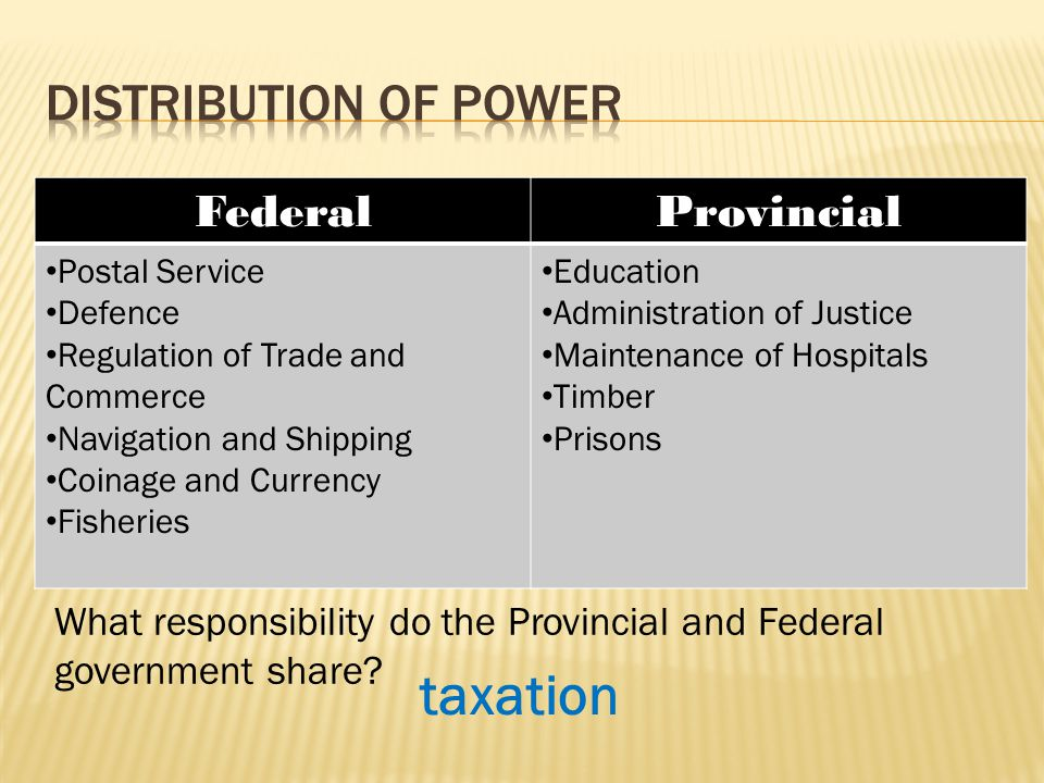 FederalProvincial Postal Service Defence Regulation of Trade and Commerce Navigation and Shipping Coinage and Currency Fisheries Education Administrat