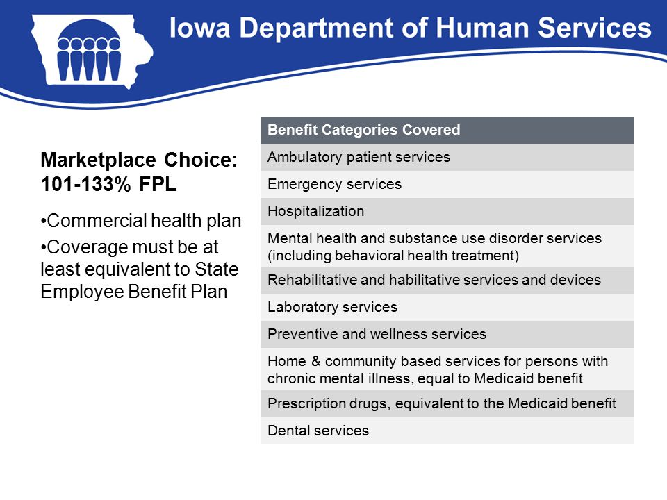 Marketplace Choice: 101-133% FPL Benefit Categories Covered Ambulatory patient services Emergency services Hospitalization Mental health and substance