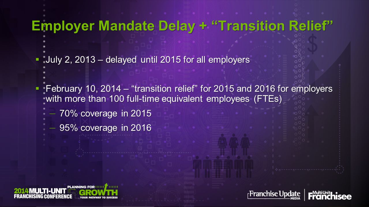  July 2, 2013 – delayed until 2015 for all employers  February 10, 2014 – transition relief for 2015 and 2016 for employers with more than 100 full-time equivalent employees (FTEs) — 70% coverage in 2015 — 95% coverage in 2016 Employer Mandate Delay + Transition Relief