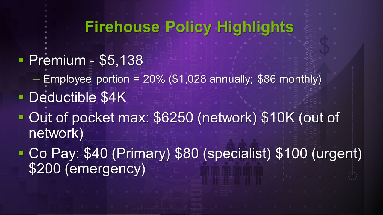 Firehouse Policy Highlights  Premium - $5,138 — Employee portion = 20% ($1,028 annually; $86 monthly)  Deductible $4K  Out of pocket max: $6250 (network) $10K (out of network)  Co Pay: $40 (Primary) $80 (specialist) $100 (urgent) $200 (emergency)