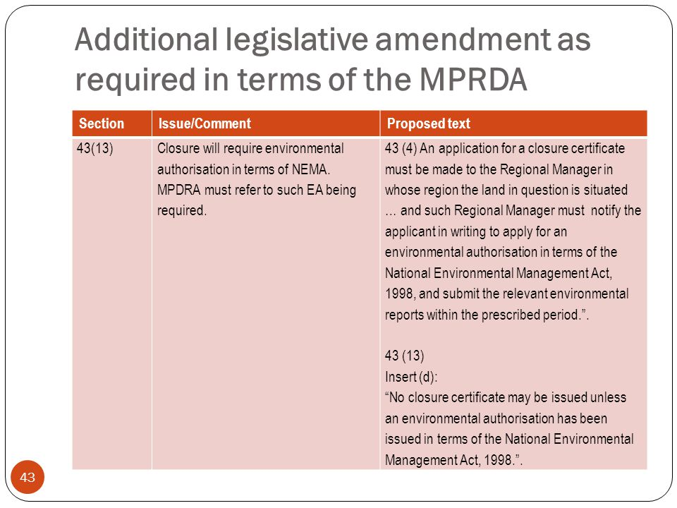 Additional legislative amendment as required in terms of the MPRDA 43 SectionIssue/CommentProposed text 43(13)Closure will require environmental authorisation in terms of NEMA.