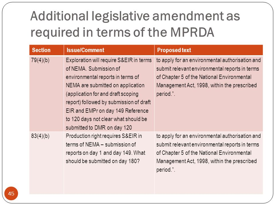 Additional legislative amendment as required in terms of the MPRDA 45 SectionIssue/CommentProposed text 79(4)(b) Exploration will require S&EIR in terms of NEMA.