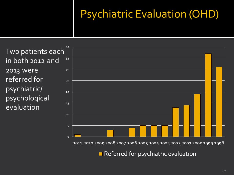 Two patients each in both 2012 and 2013 were referred for psychiatric/ psychological evaluation 22 Psychiatric Evaluation (OHD)