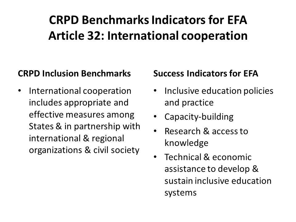CRPD Benchmarks Indicators for EFA Article 32: International cooperation CRPD Inclusion Benchmarks International cooperation includes appropriate and effective measures among States & in partnership with international & regional organizations & civil society Success Indicators for EFA Inclusive education policies and practice Capacity-building Research & access to knowledge Technical & economic assistance to develop & sustain inclusive education systems