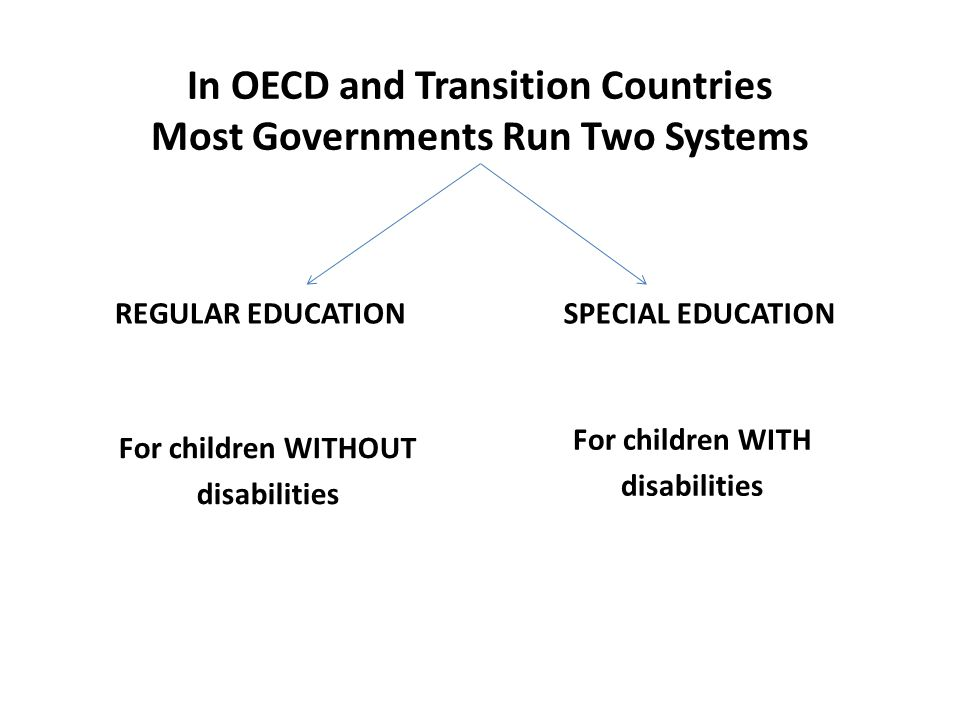 In OECD and Transition Countries Most Governments Run Two Systems REGULAR EDUCATION For children WITHOUT disabilities SPECIAL EDUCATION For children WITH disabilities