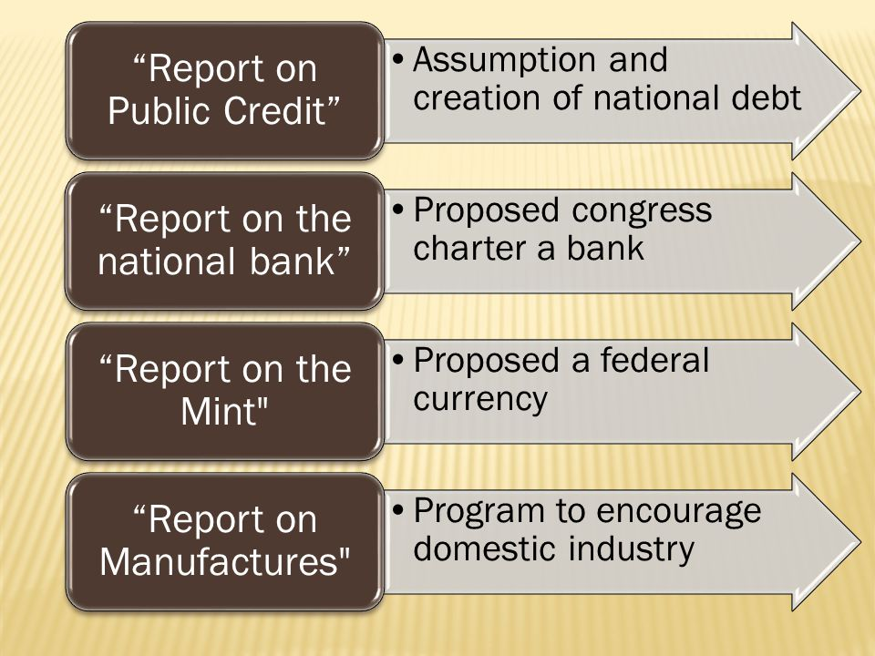 Assumption and creation of national debt Report on Public Credit Proposed congress charter a bank Report on the national bank Proposed a federal currency Report on the Mint Program to encourage domestic industry Report on Manufactures