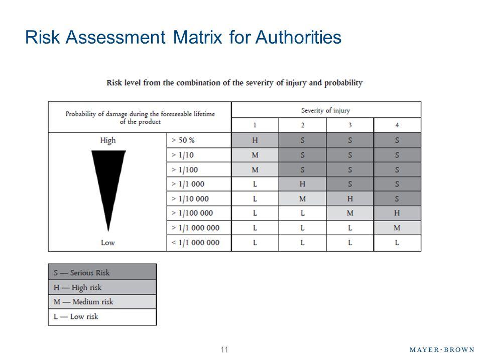 Risk Assessment Matrix for Authorities 11