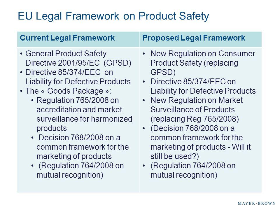 EU Legal Framework on Product Safety Current Legal FrameworkProposed Legal Framework General Product Safety Directive 2001/95/EC (GPSD) Directive 85/3