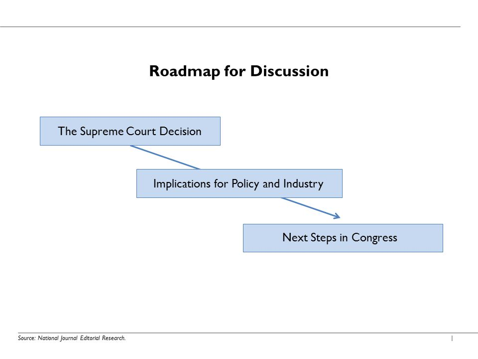 1 Roadmap for Discussion Source: National Journal Editorial Research. Implications for Policy and Industry Next Steps in Congress The Supreme Court De