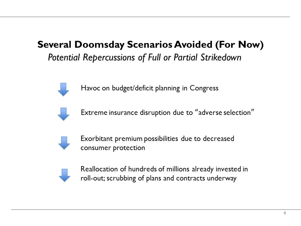 Several Doomsday Scenarios Avoided (For Now) 4 Havoc on budget/deficit planning in Congress Extreme insurance disruption due to adverse selection Exorbitant premium possibilities due to decreased consumer protection Reallocation of hundreds of millions already invested in roll-out; scrubbing of plans and contracts underway Potential Repercussions of Full or Partial Strikedown